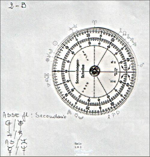 Dial A-1 Bis GWB